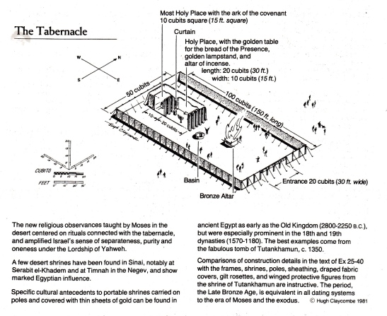 Tabernacle Drawing