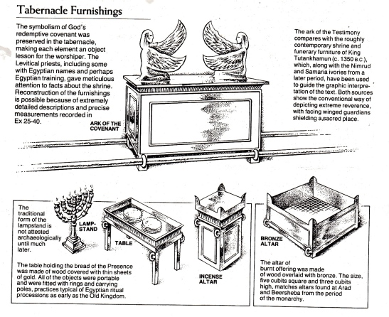 Tabernacle Furnishings