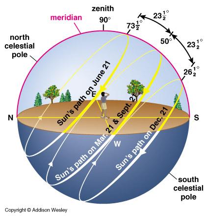 winter solstice map